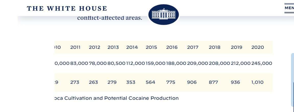 Cultivos de coca aumentan, según informe de la Casa Blanca